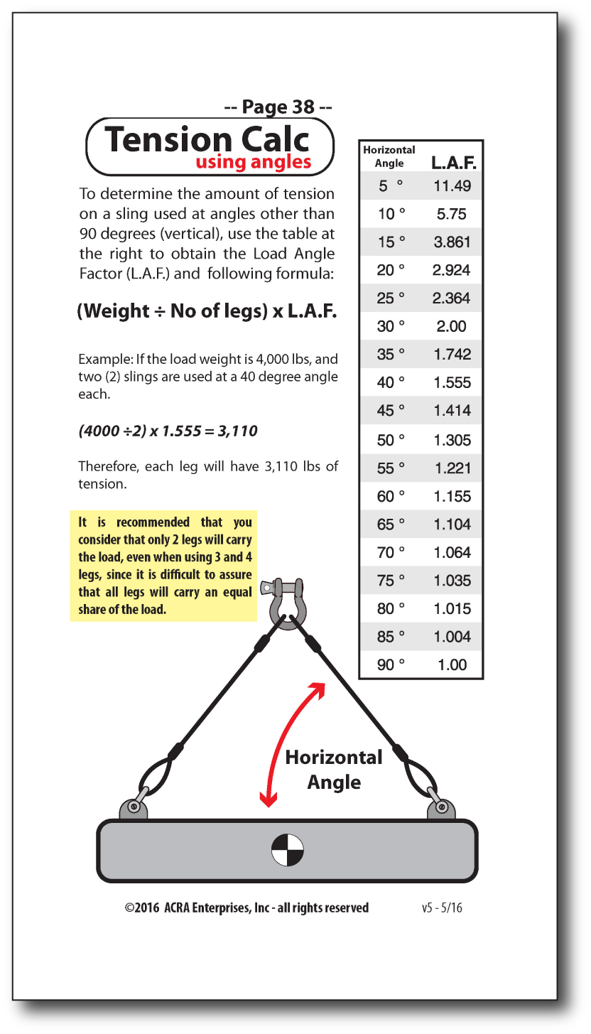 rigging pocket guide rpg01 rh acratech com